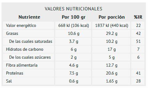 valores nutricionales de Garbanzos con Bacalao y espinacas gourmet La Ermita