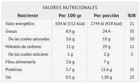 valores nutricionales del cocido montañes gourmet la ermita